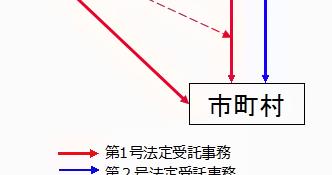30代からの行政書士独学ブログ