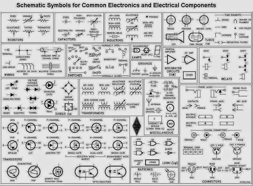 schematic symbols for common electronics and electrical. Black Bedroom Furniture Sets. Home Design Ideas