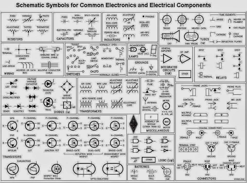 Electrical & Electronic Symbols