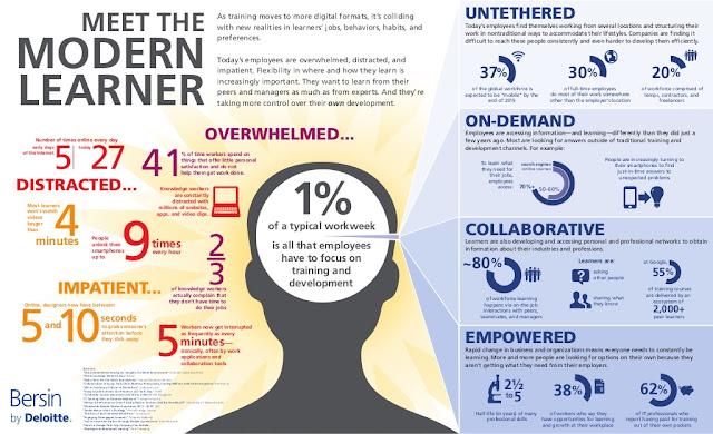 story-based-meet-the-modern-learner