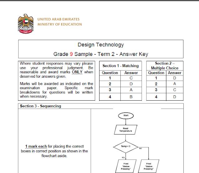 حل كتاب تصميم وتكنولوجيا