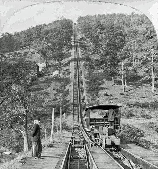 Mauch Chunk Railroad