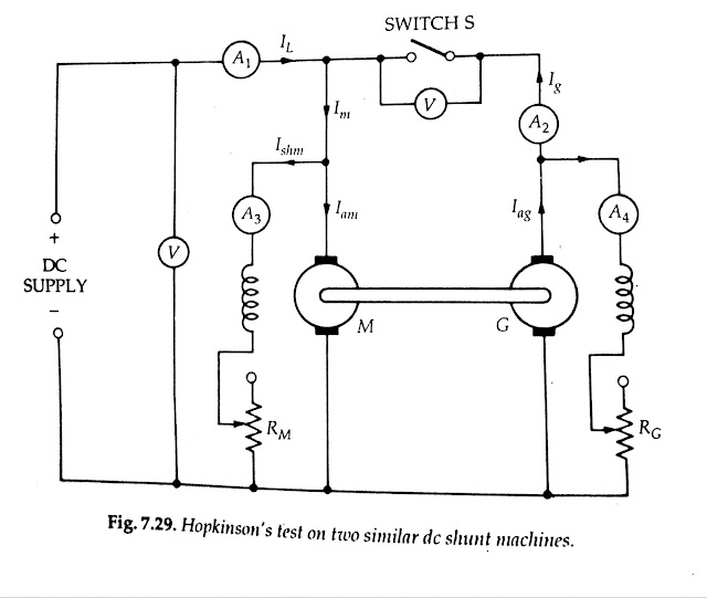 Circuit Diagram of the Hopkinson's Test