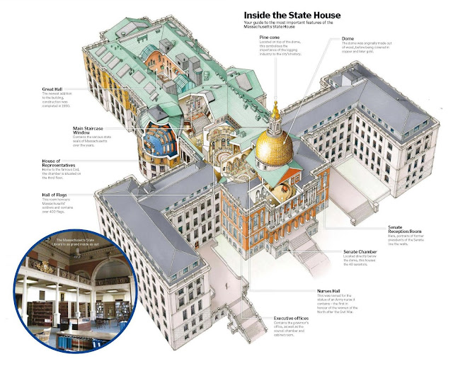 Massachusetts State House, Inspirations for the State House's design, Codswallop