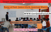Madhya Pradesh Saugor Cantonment Board Recruitment 2018 –31 Junior Clerk, Assistant Master