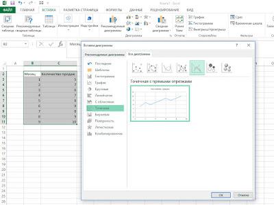 Как построить линию тренда в Excel