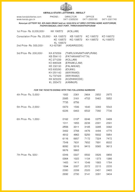 Kerala Lottery 19.05.2018 Karunya KR 346 Lottery Results Official PDF keralalotteriesresults.in-page-001