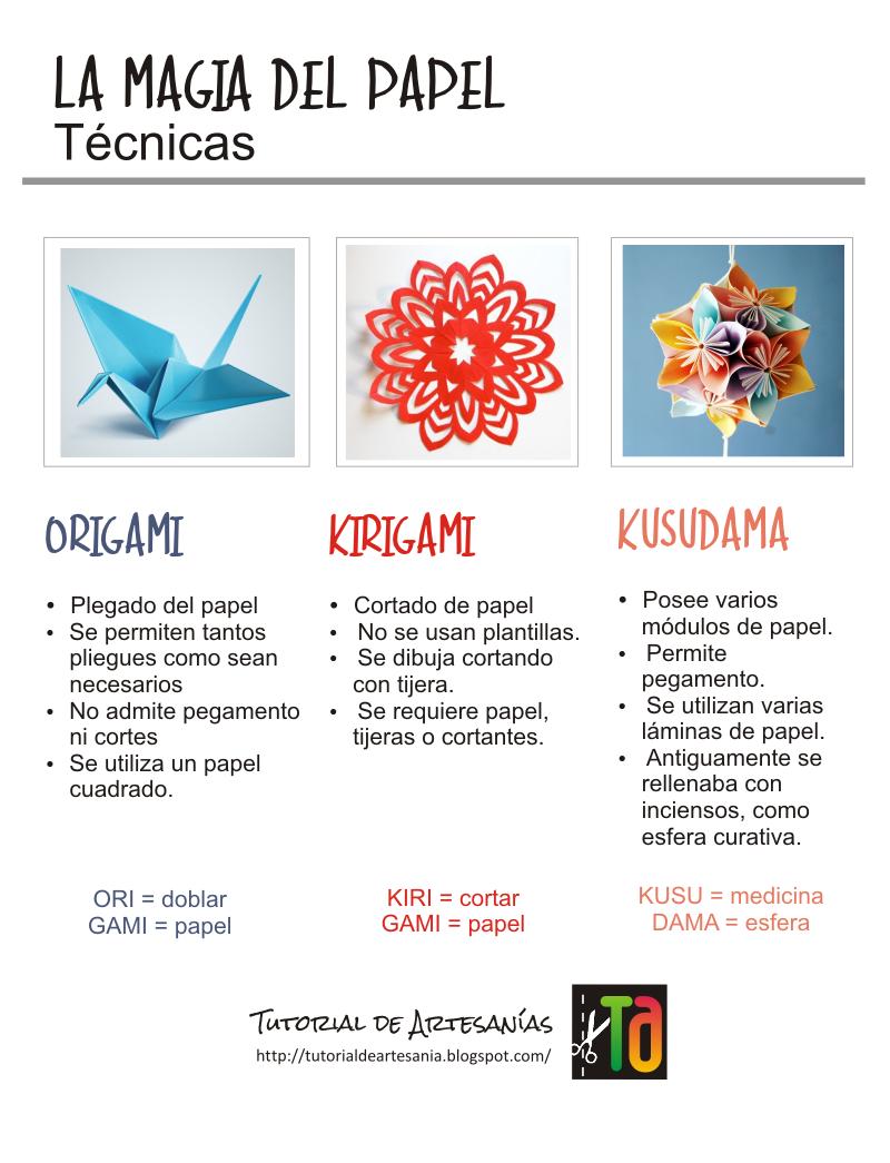 Tutorial de Artesanías: Origami, Kusudama y Kirigami. La magia del ...