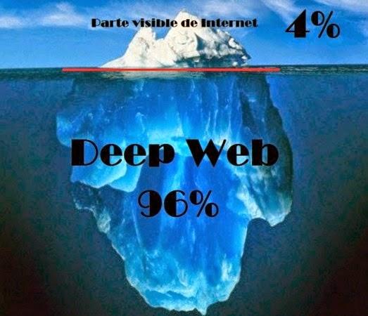 info deep web