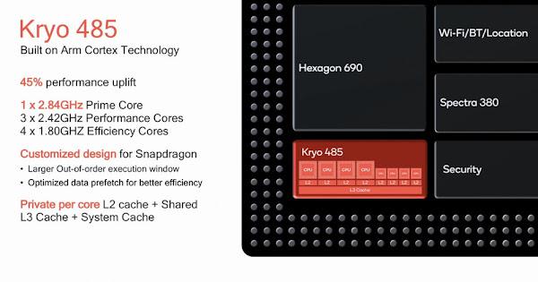 Snapdragon 855 - CPU setup