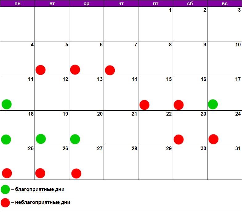 Лунный календарь химической завивки март 2019