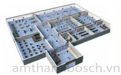 Dòng loa gắn trần âm thanh cao cấp Bosch