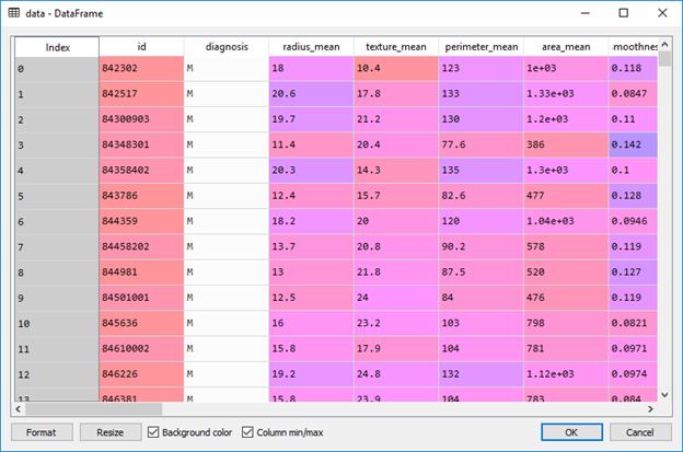 Buku Belajar Machine Learning dengan Python-Feature Selection untuk Meningkatkan Akurasi Dataset
