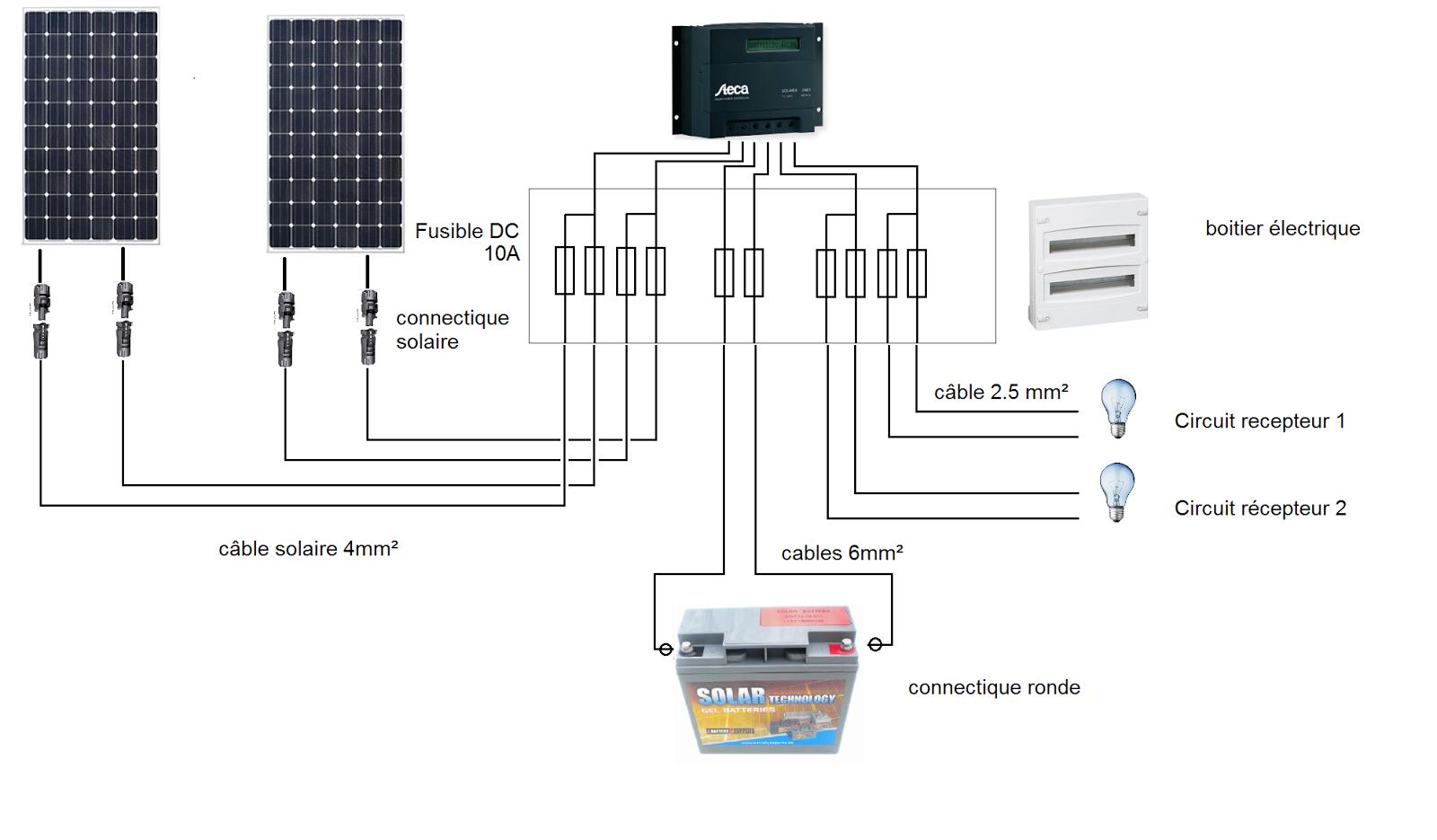cout installation photovoltaique cout photovoltaique energies naturels les panneaux solaires. Black Bedroom Furniture Sets. Home Design Ideas