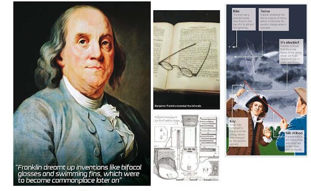 Benjamin Franklin, The Pennsylvania Gazette. Five Franklin Inventions
