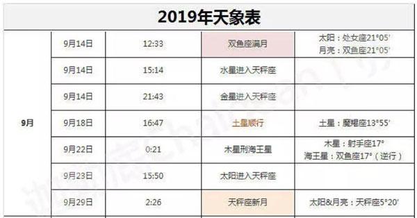 分享星 : 2019年9月辦公日曆&天象表