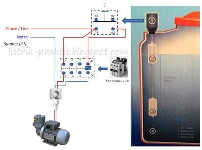 Modifikasi Instalasi Kontrol Level Tandon Air Agar Kontak Tidak Cepat Rusak Listrik Praktis