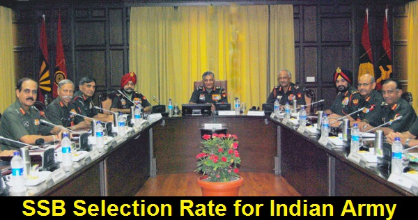 SSB Selection Rate for Indian Army Entries