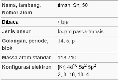 Rumus Kimia Timah