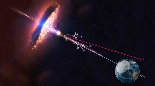 Astronomia: Scoperta incredibile fonte di energia nell'Universo, le particelle fantasma di un Blazar.