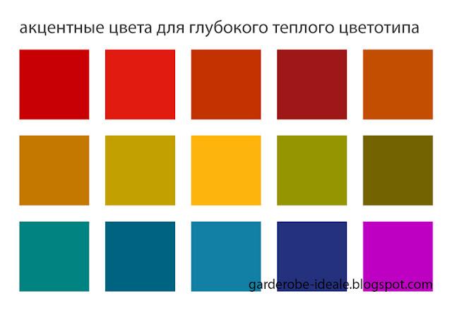 Акцентные цвета для глубокого теплого цветотипа