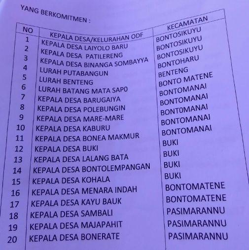 Puluhan Kades Di Kab. Kep. Selayar, Deklarasikan ODF Di Kampung Tenro