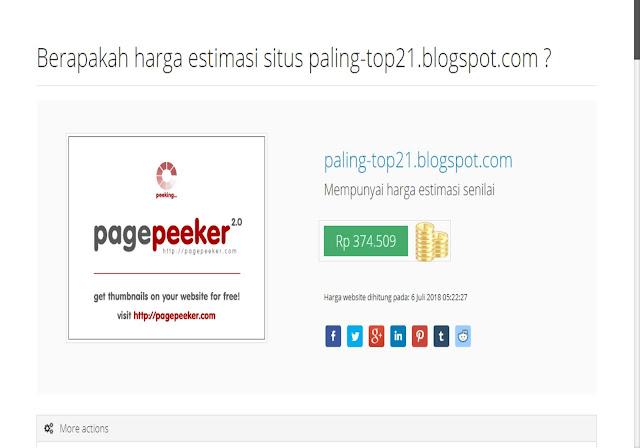 Cara Cek Estimasi Harga Blog Atau Website Secara Online