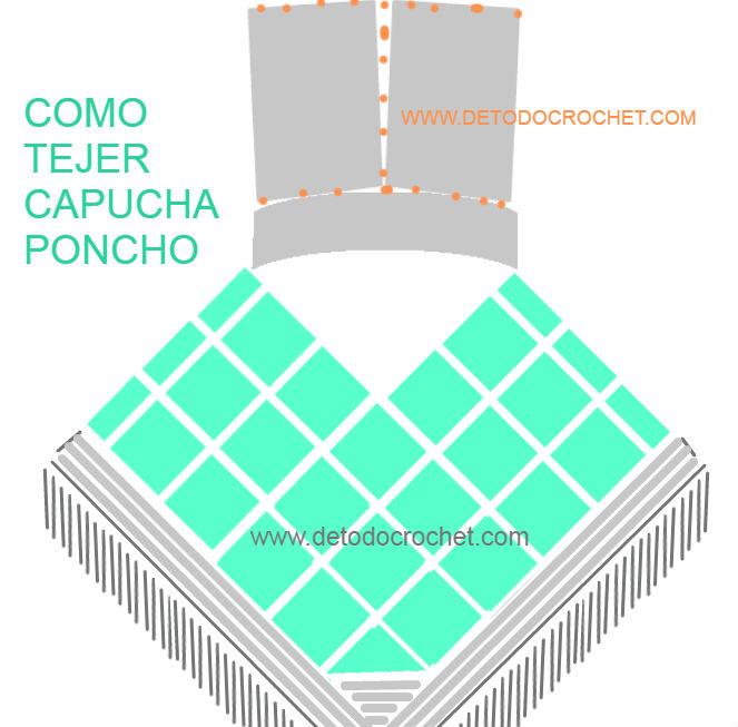 Poncho Crochet con Grannys / Paso a paso | Todo crochet