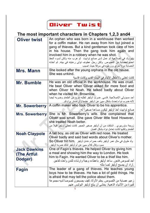 مراجعة نهائية لقصة Oliver Twist للصف الاول الثانوى ترم اول 2016