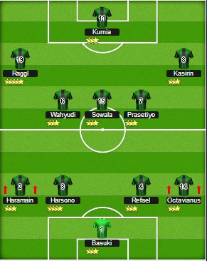 Formasi 4-3-2-1 : formasi, 4-3-2-1, Tactics, Eleven, Defensive, Normal, Abbottt