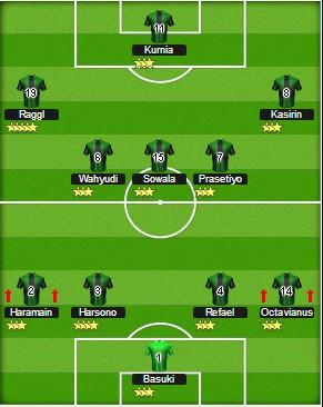 Formasi 4-3-2-1 : formasi, 4-3-2-1, Tactics, Eleven, Defensive, Normal, Abbottt