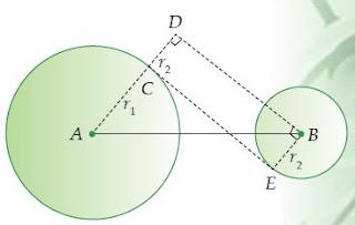 Rumus Panjang Garis Singgung Persekutuan Luar dan Dalam Dua Lingkaran beserta Contoh Soalnya