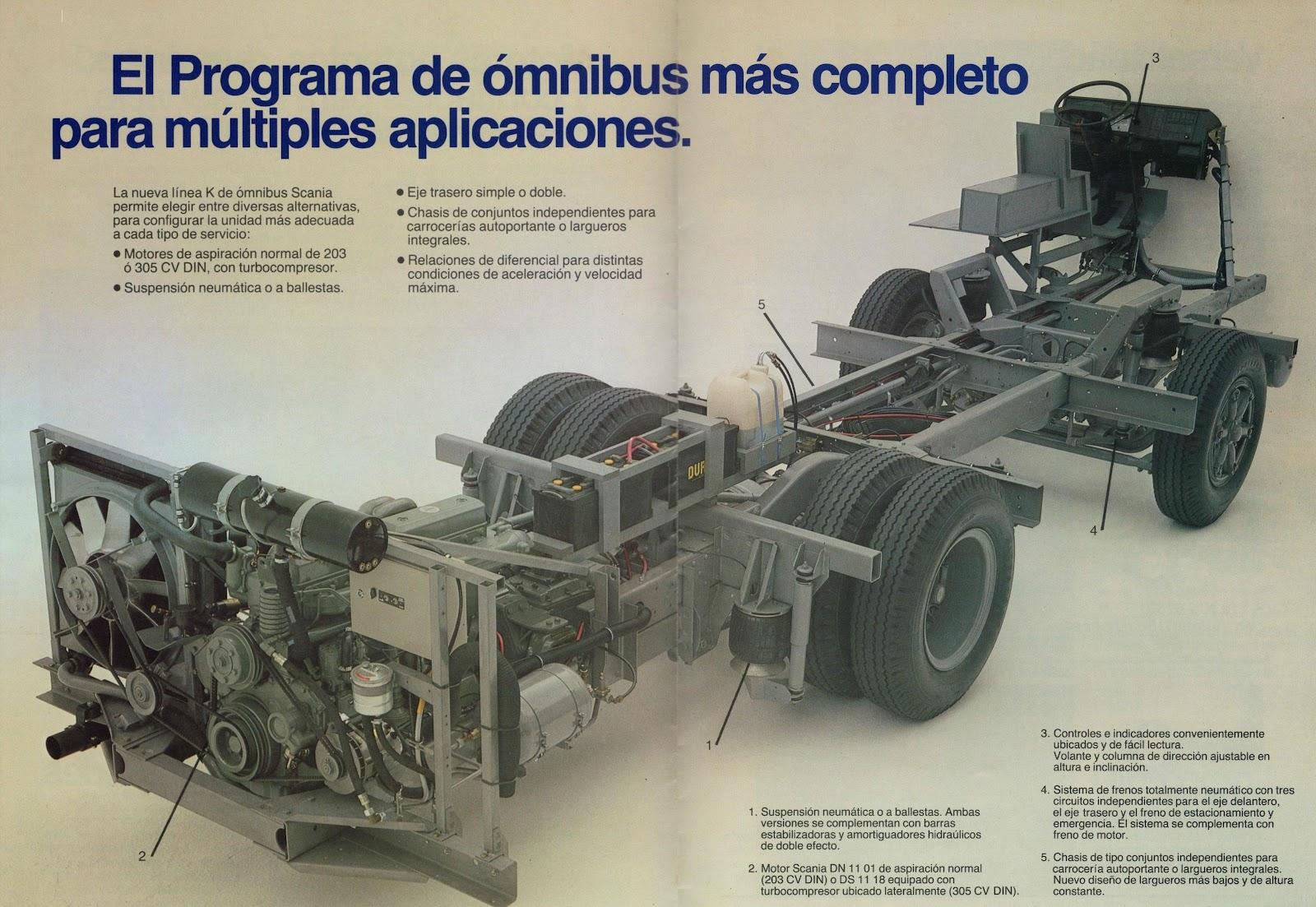 Archivo de autos: K112, el ómnibus de Scania