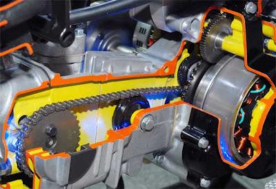 Gambar Cara Mengganti Roller Tensioner Rantai Sepeda Motor Honda Blade
