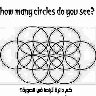 كم دائرة تراها في الصورة؟