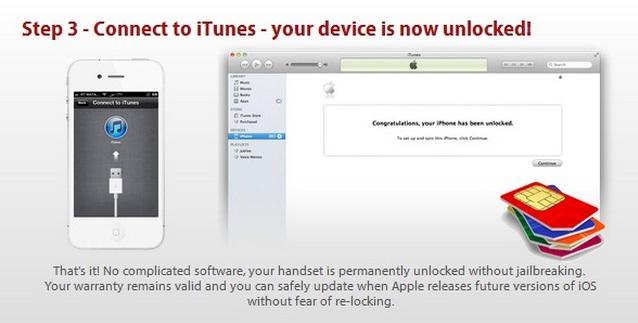 Change Imei Iphone 4S Download Itunes - catchpriority