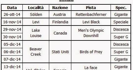 Calendario Coppa Del Mondo Sci 2020 2020.Calendario Coppa Del Mondo Sci Alpino Calendario 2020
