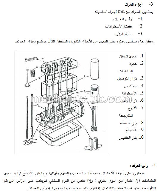 تحميل كتاب شامل عن أساسيات عمل المحرك Pdf Mechaniclub ميكانيك كلوب