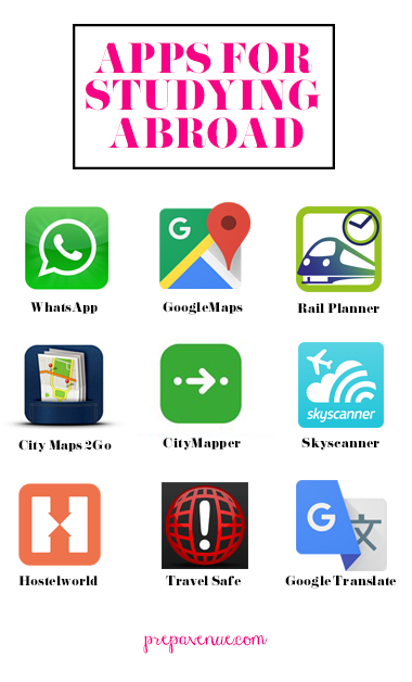 APPS FOR STUDYING ABROAD - The Monogrammed Life