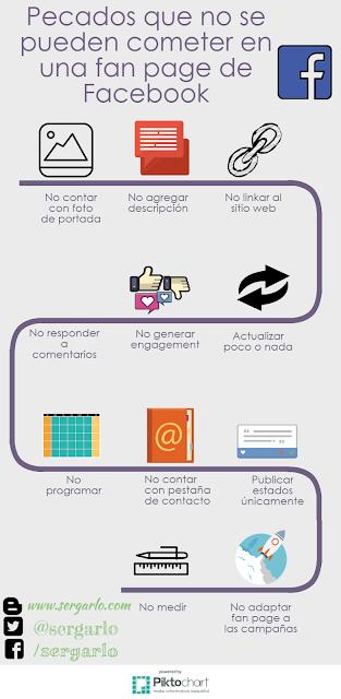 Infografía, Infographic, Redes Sociales, Social Media, Pecados, Facebook,