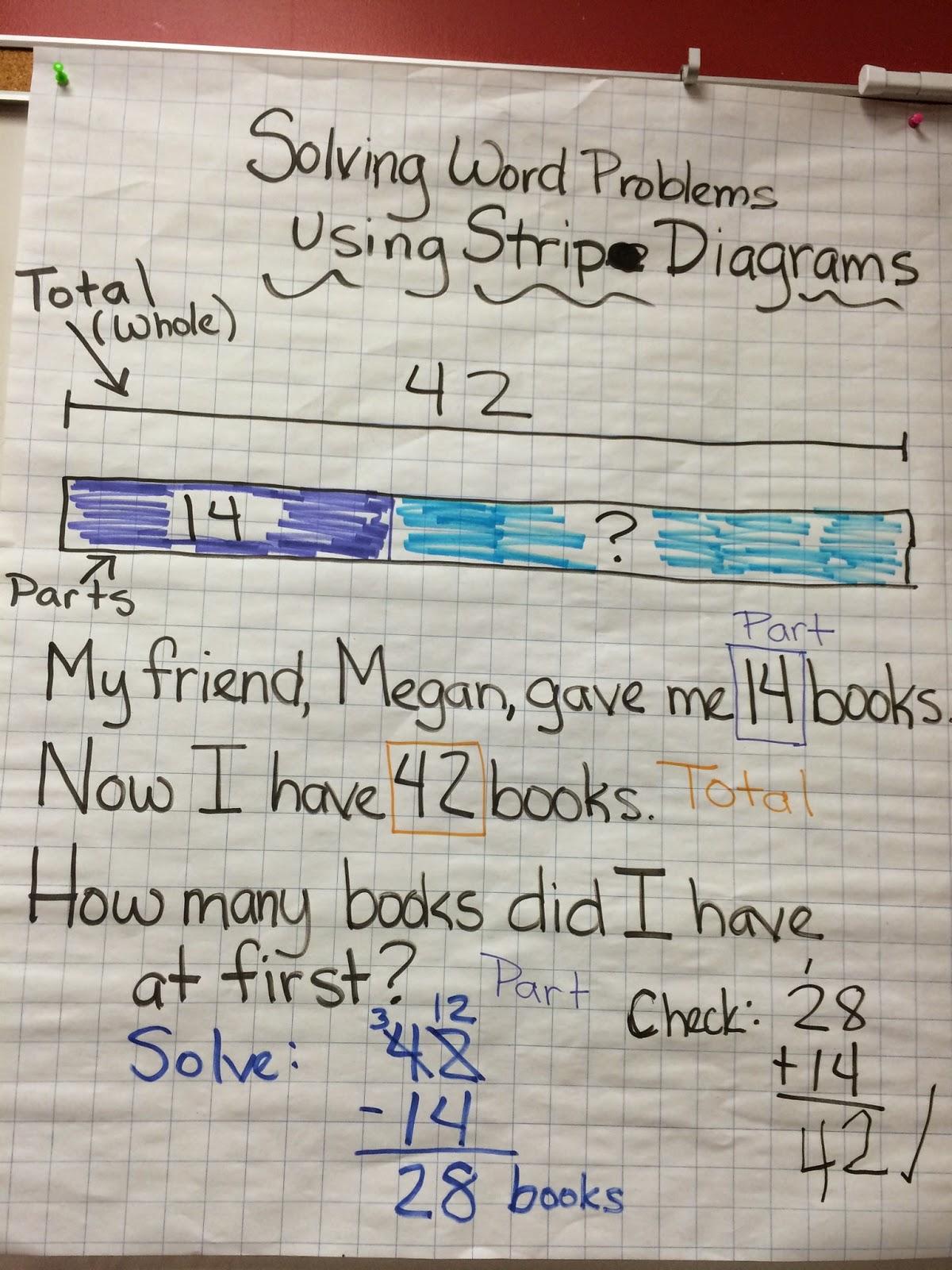 Adventures In Math