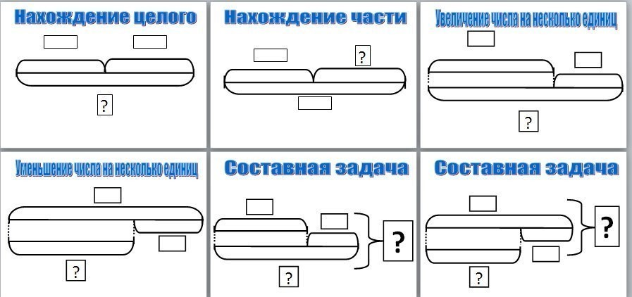 схема слова азбука и пила