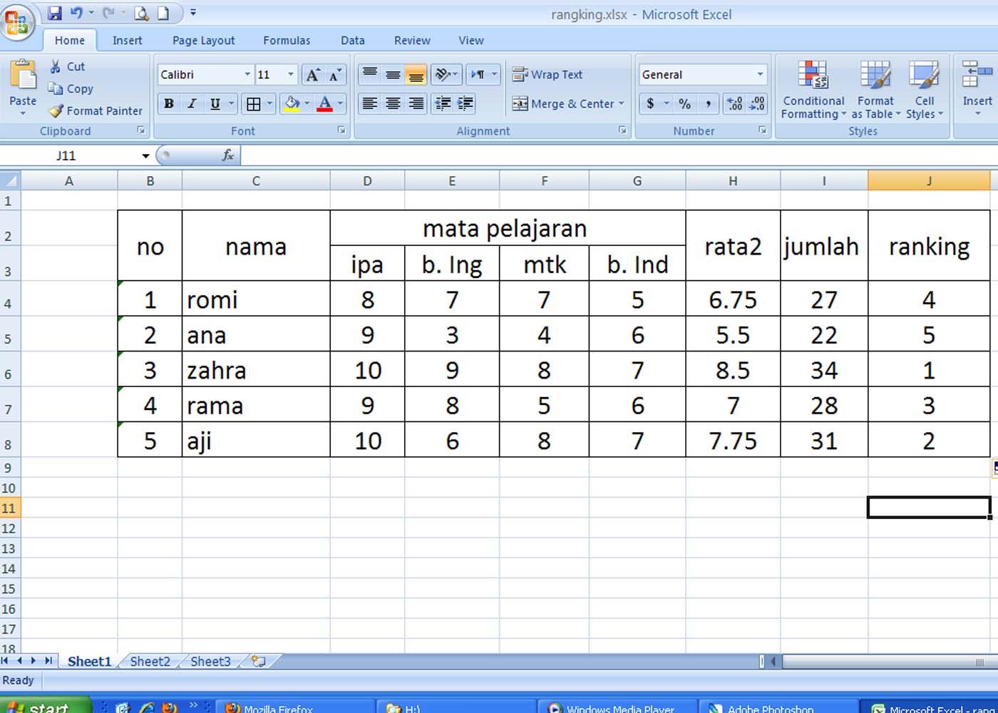 Fungsi Rank Pada Microsoft Excel
