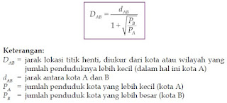 Teori Titik Henti (Breaking Point Theory)