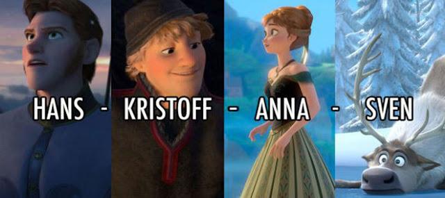 Χανς, Κρίστοφ, Άννα και Σβεν 10 Πράγματα που Δεν Ξέρατε για την Ταινία Frozen της Disney