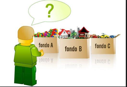 Fondos.com