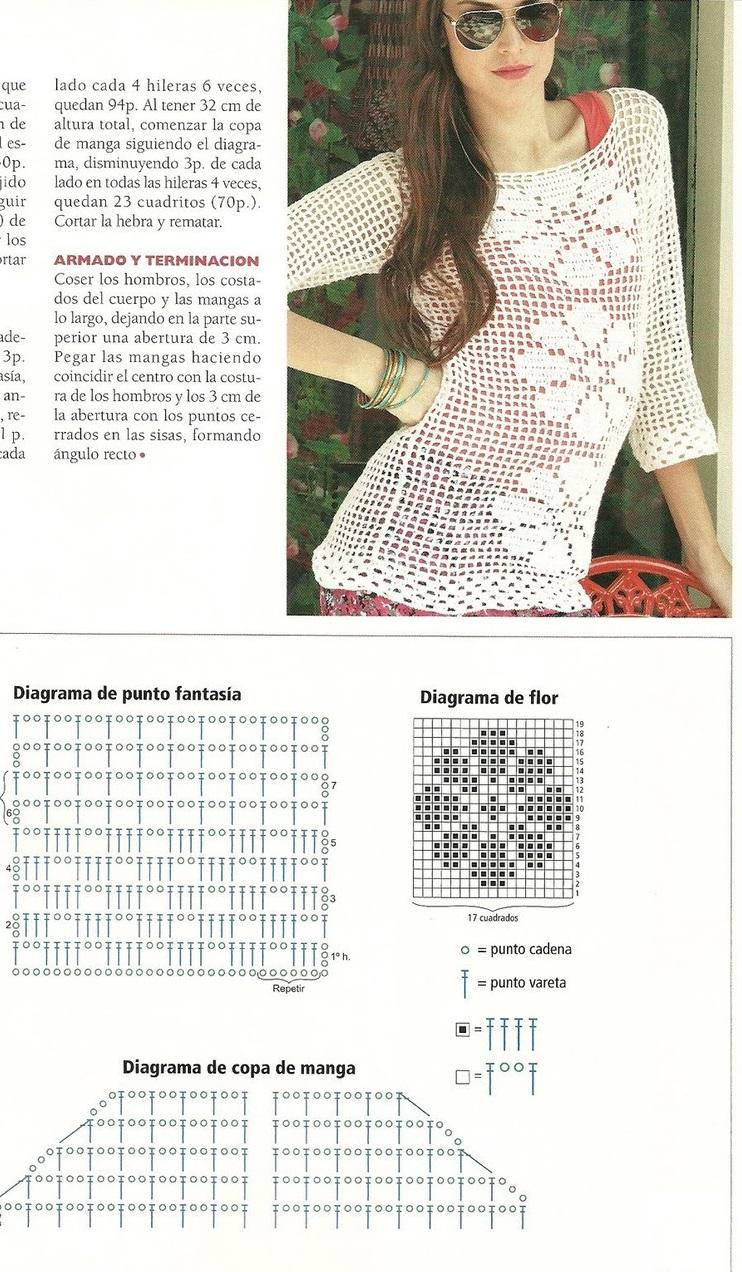 Único Los Patrones De Crochet Centrales Fotos - Coser Ideas Para ...