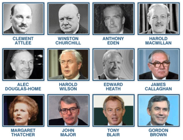 gay british prime ministers