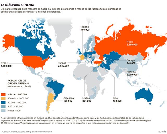 Armenia quiere repatriación de la diáspora