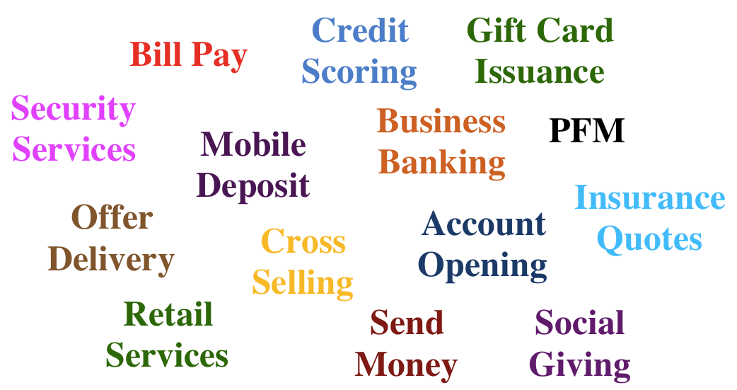 banking services - photo #19